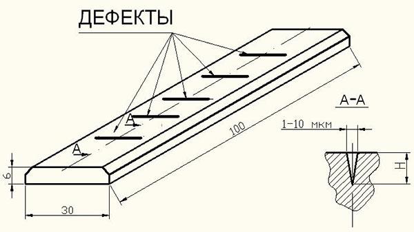 Схема контрольного образца